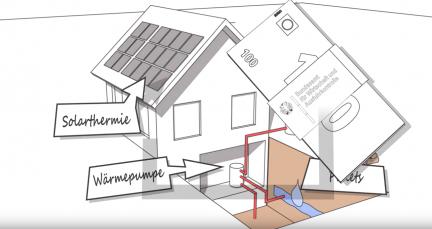Hilfe-Video: Heizungsförderung der BAFA leicht gemacht!